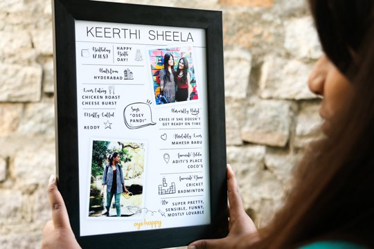 A photo frame personalised with pictures and personal details.